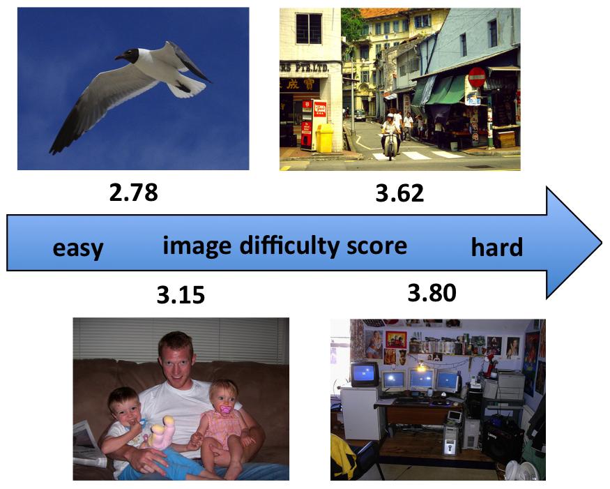 img_diff_dataset